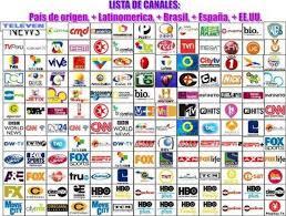 canales-internacionales